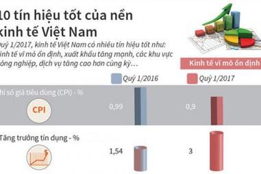 10 tín hiệu tốt của nền kinh tế Việt Nam