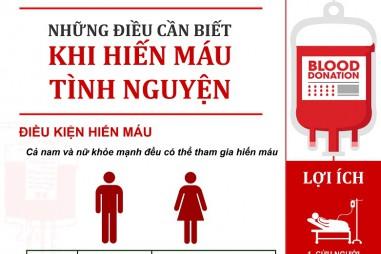 [Infographics] Những điều cần biết khi hiến máu tình nguyện