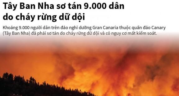 [Infographics] Tây Ban Nha sơ tán 9.000 dân do cháy rừng dữ dội