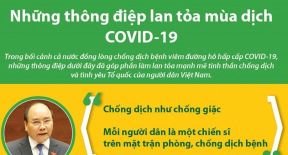 Những thông điệp lan tỏa tinh thần chống dịch COVID-19