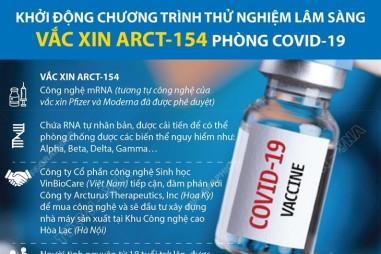 Khởi động chương trình thử nghiệm lâm sàng vaccine ARCT-154