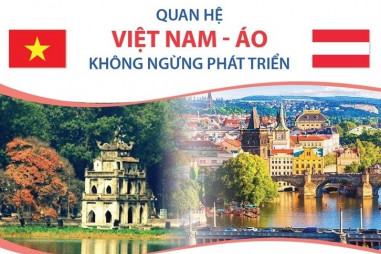 Quan hệ song phương Việt Nam-Áo không ngừng phát triển